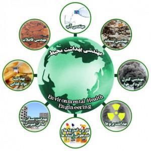 RTEmagicC_environmental_healthfirstpage_01.jpg